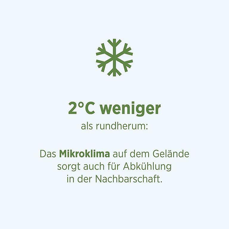 Klima ODP